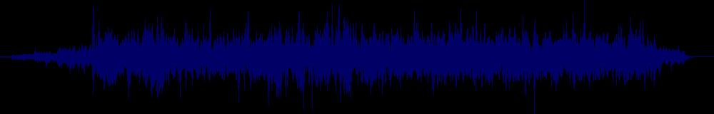 waveform of track #140879