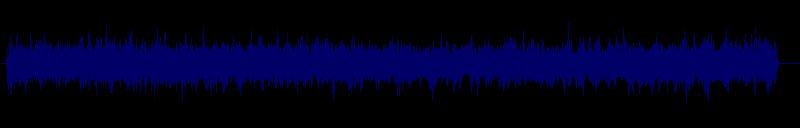 waveform of track #140963