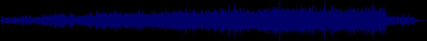waveform of track #14117