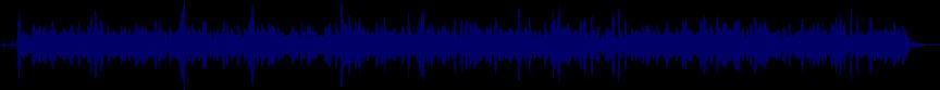 waveform of track #14138