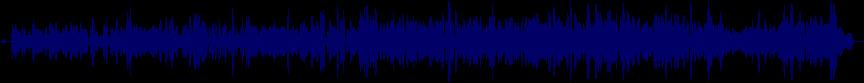 waveform of track #14146