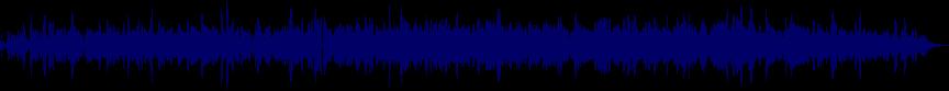 waveform of track #14152