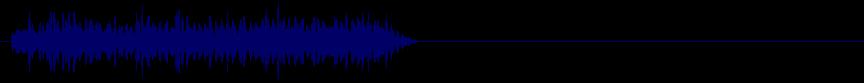 waveform of track #14153