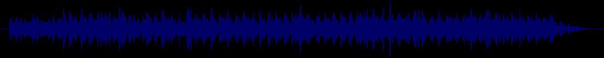 waveform of track #14154