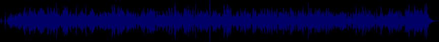 waveform of track #14165