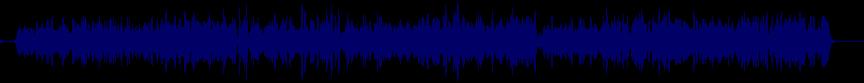 waveform of track #14168