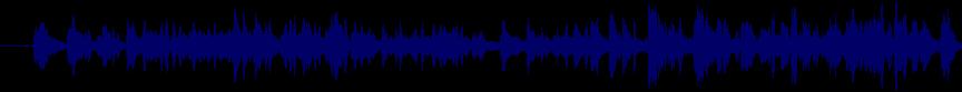 waveform of track #14180