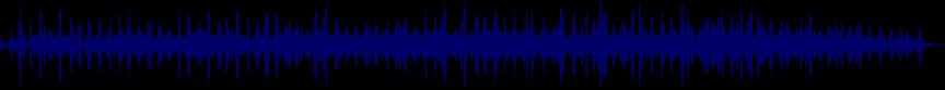 waveform of track #14189