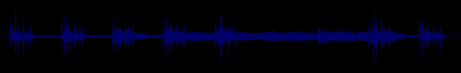 waveform of track #141190