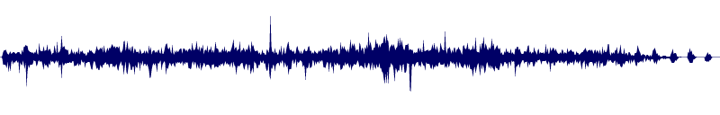 waveform of track #141285