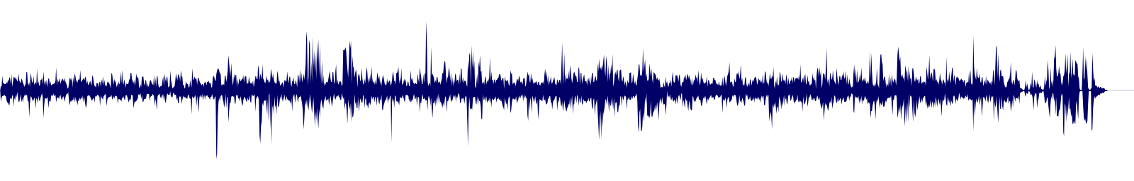 waveform of track #141550