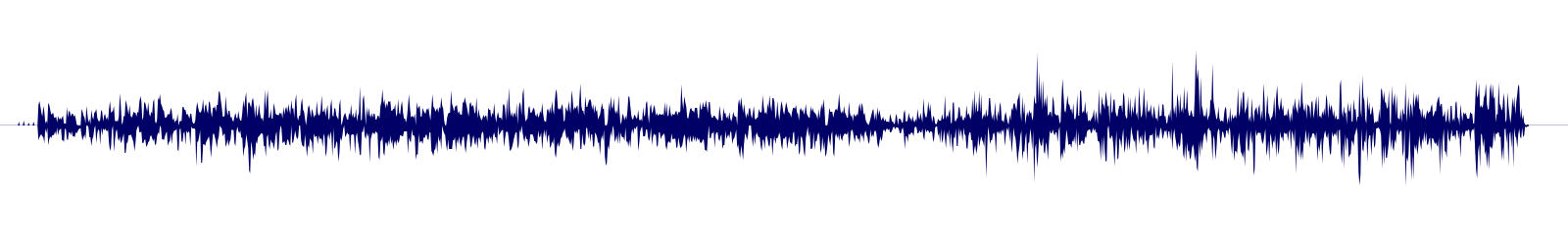 waveform of track #141685