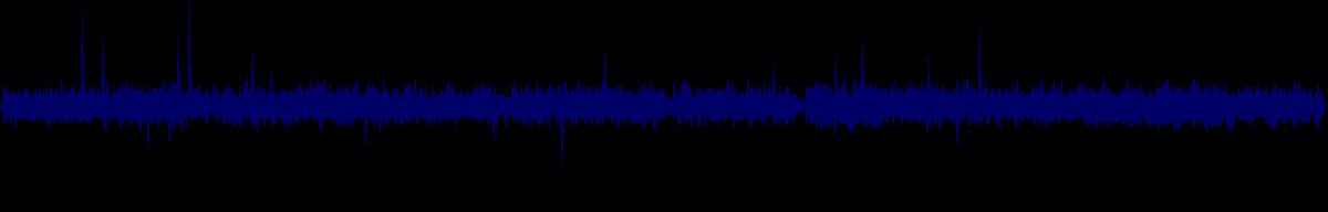 waveform of track #141793