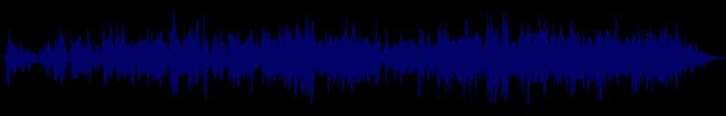 waveform of track #141807