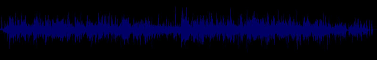 waveform of track #141863