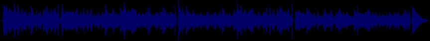 waveform of track #14246