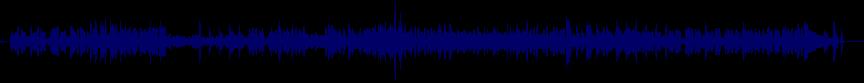waveform of track #14248