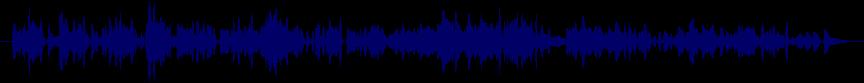 waveform of track #14252