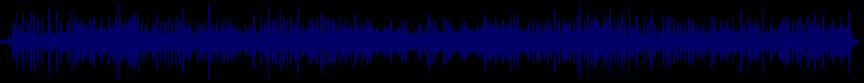 waveform of track #14255
