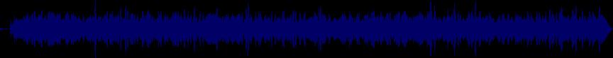 waveform of track #14256