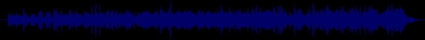 waveform of track #14277