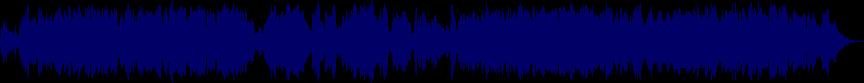 waveform of track #14284