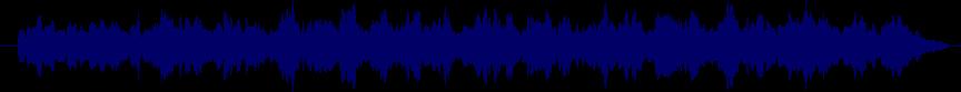 waveform of track #14288