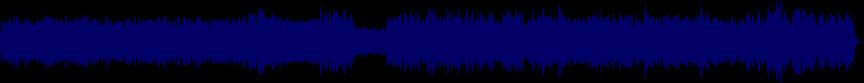 waveform of track #14289