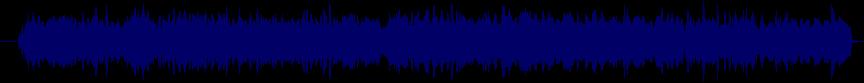 waveform of track #14297