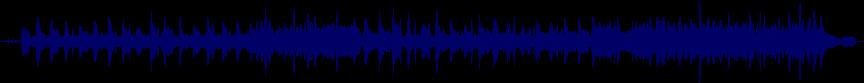 waveform of track #14298