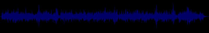 waveform of track #142001