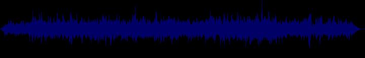 waveform of track #142052