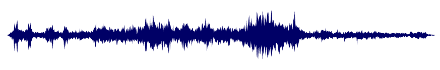 waveform of track #142070