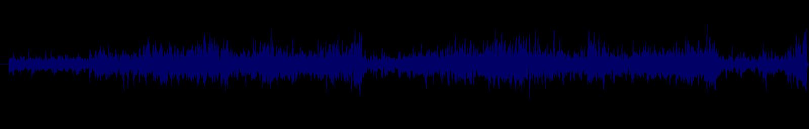 waveform of track #142085