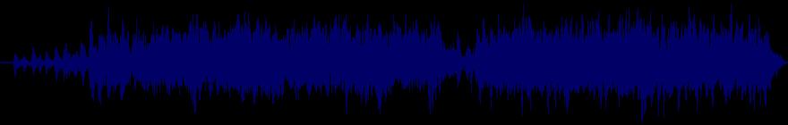 waveform of track #142091