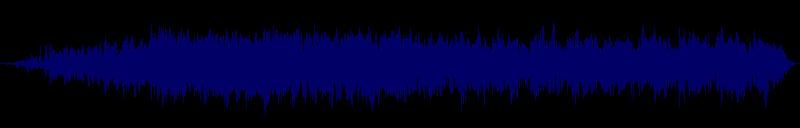 waveform of track #142103