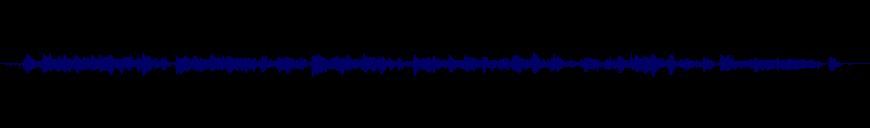 waveform of track #142114