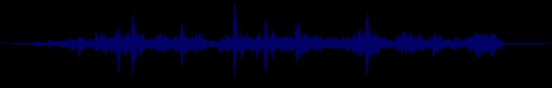 waveform of track #142115