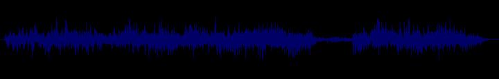 waveform of track #142119