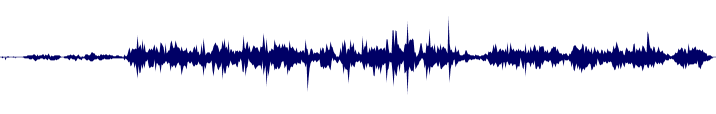 waveform of track #142282