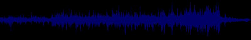waveform of track #142303