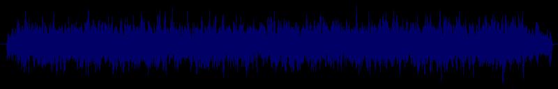 waveform of track #142317