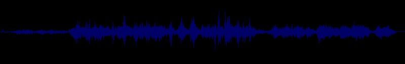 waveform of track #142323