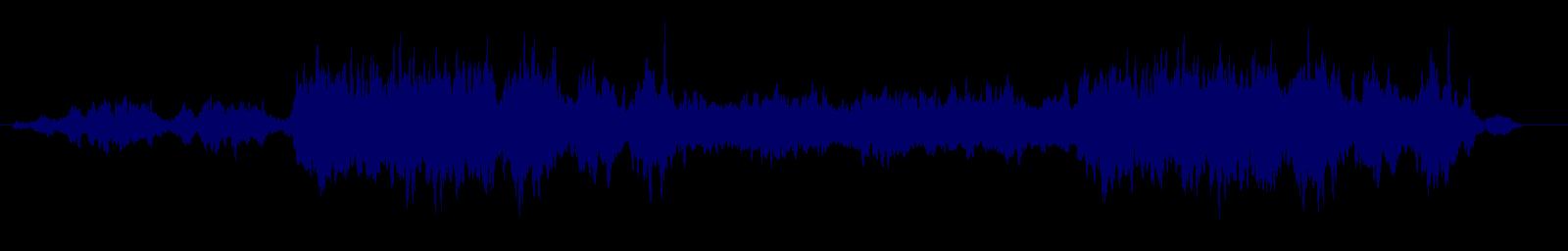 waveform of track #142392