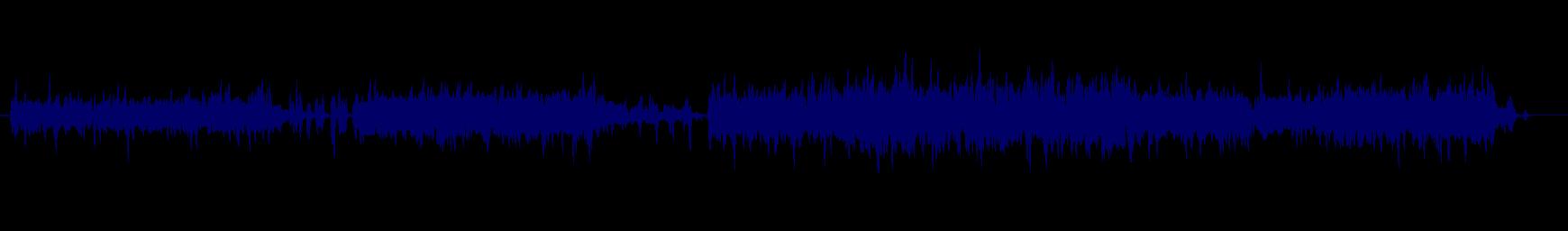 waveform of track #142448