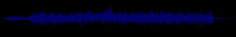 waveform of track #142508