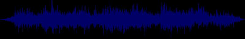 waveform of track #142568