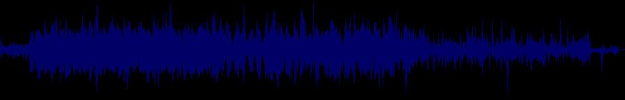 waveform of track #142689