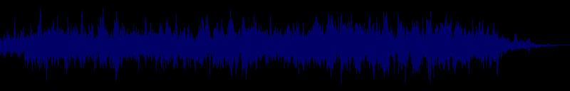 waveform of track #142745