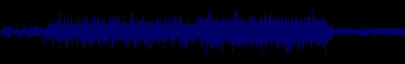 waveform of track #142763